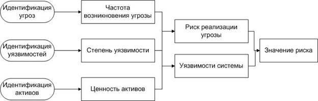 Описание: C:\Users\ekozlova\Desktop\Документ1.jpg