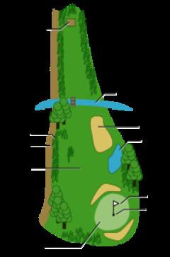 Golf_field.svg.png