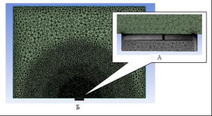 Расчетная область модели воздушного пространства рядом с люком. Результаты построения сетки: А — первая часть модели (отверстия в люке), Б — вторая часть модели (окружающая воздушная среда вблизи с люком)