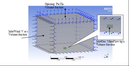 Начальные и граничные условия модели воздушного пространства рядом с люком