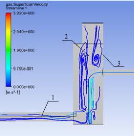 Линии тока потока сероводорода в модели КГН