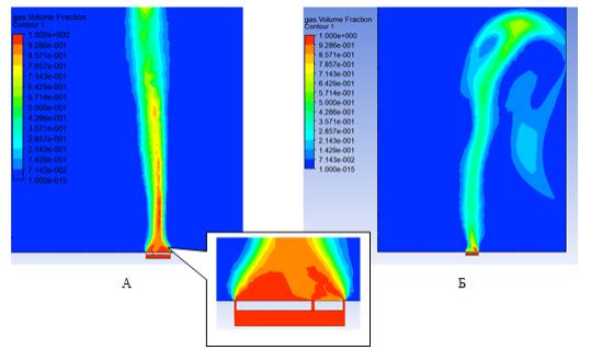 Результаты моделирования воздушного пространства у люка. Гидродинамическая картина: A — при температуре наружного воздуха T = 298 °K, Б — при температуре наружного воздуха T = 266 °K