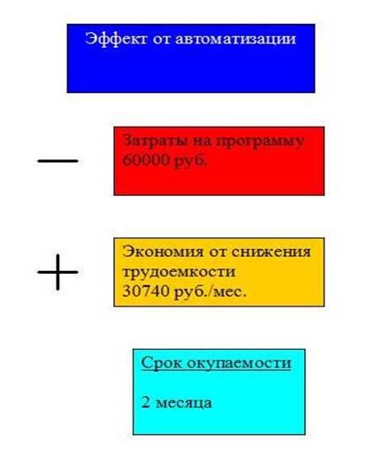 эффект1