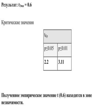 Описание: Описание: Описание: Описание: C:\Users\user\Desktop\научная работа\таблица 4 ,для 1 выборки.jpg