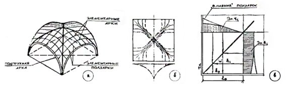F:\1_VAULTS\3_Испытания и предв расч\ПРОРАБОООТКА\статья 1\изображения\1.jpg