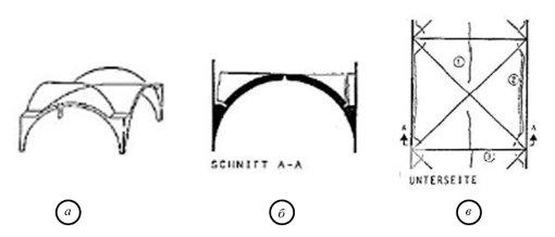F:\1_VAULTS\3_Испытания и предв расч\ПРОРАБОООТКА\статья 1\изображения\4.jpg
