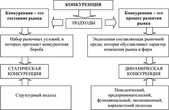 Описание: http://www.m-economy.ru/ftp_images/arts/31/31_20_04_01.png