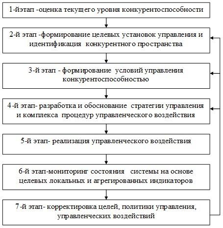 Описание: http://region.mcnip.ru/images/articles/29/3_clip_image005.gif