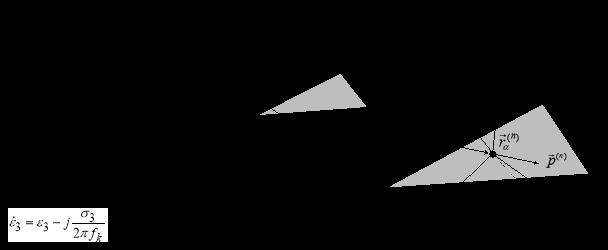 Геометрия модели