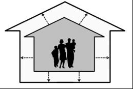 Взаимосвязь состава семьи и жилой площади
