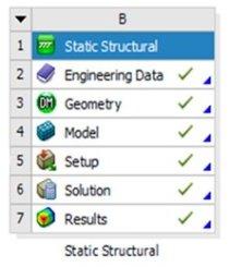 Схема расчета в ANSYS
