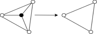 Изменение топологии согласно алгоритму поиска топологического примитива № 3