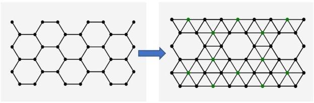 Процесс внесения точек в начальную топологию пласта (результат работы программы)