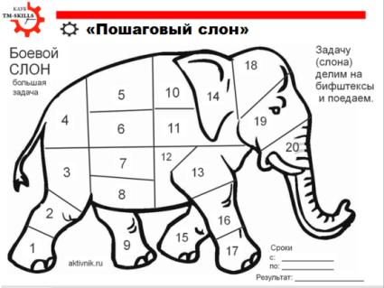 Пошаговый слон, как задача тайм-менеджмента