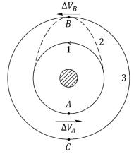 Переход к требуемой орбите