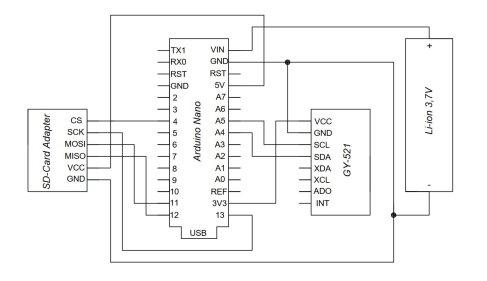 Структурная схема эксперементального образца устройства для регистрации двигательной активности человека