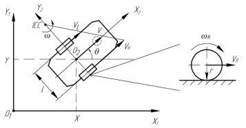 Схема прототипа мобильного робота