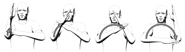 Движения руками как биангулярные связи