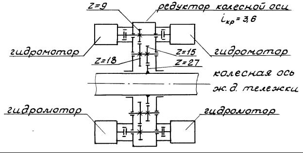 Кинематическая схема привода оси железнодорожной тележки ГЖТС от гидромоторов ГСТ