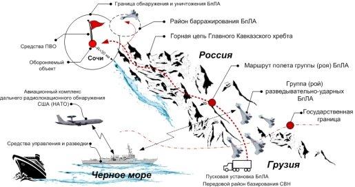 Вариант осуществления массированной воздушной атаки СВН