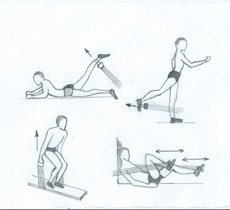 Упражнения с амортизатором: