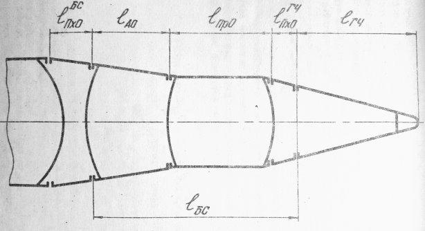Размещение переходного отсека между блока ускорителей и боевой ступенью (ПхО БС), отсеков боевой ступени (БС) — агрегатного (АО), приборного (ПрО), переходного отсека между боевой ступенью и головной частью (ПхО ГЧ) и головной части (ГЧ)