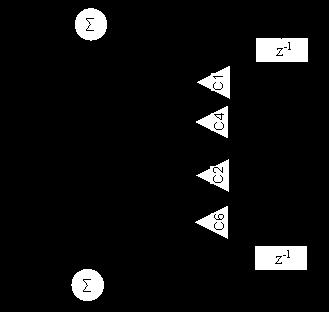 Структурная схема для двух дискретных последовательностей