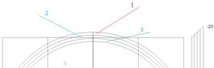 Схематическое изображение модели КТ с ПС толщиной в 1 атом: 1) ПС на границе образца; 2,3) приповерхностные области для определения изменения хода потенциала в КТ; 4) объем КТ