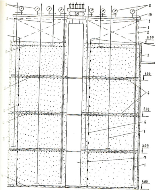 Схема экспериментального лотка с устоновленной в нем тензосваей: глубинные марки; 2- пригрузка; 3- стенки шурфа; 4- прослойка льда; 5- нагревательный элемент; 6- термосвязки; 7- тензосвая; 8- индикаторы; 9- поверхностные марки; 10- реперные балки