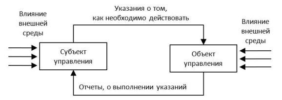Укрупненная структура системы управления [5 стр.34]
