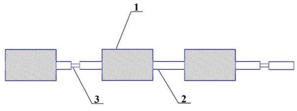 Механизм контроля трубного пространства (МКТП): 1 — ерш; 2 — металлическая направляющая; 3 — место фиксации МКТП