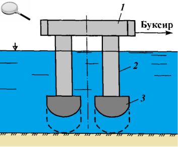 Эскизный вид размещения панелей на понтонах