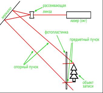 C:\Users\Дмитрий\Desktop\схема Лейта-Упатниекса.png