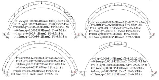 Сечение/расчетная схема. Форма загружения и значение предельной нагрузки, ветровой нагрузки по СП20.13330.2011