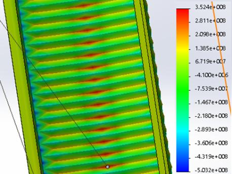 Эпюра распределения нормальных напряжений при f/l=2.5–2.7 (ветровое давление и гравитационной нагрузке, закр. нижн. полка)