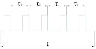 Схема работы вторичного преобразователя по методике определения периодичности импульсов