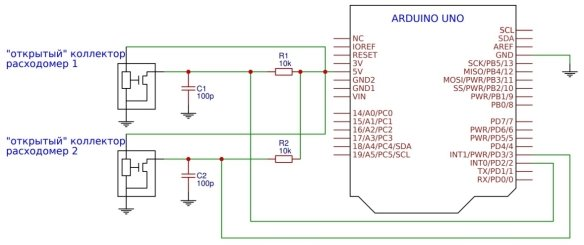 Электронная схема подключения расходомеров