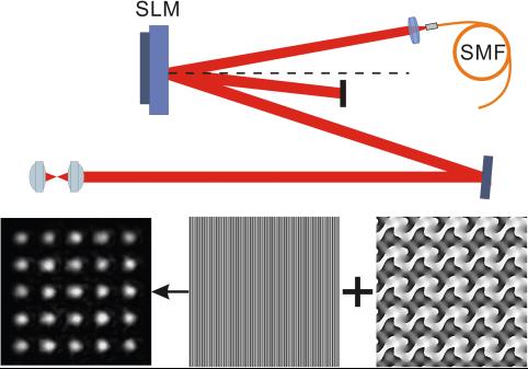 Схема установки, предназначенной для генерации массивов дипольных ловушек