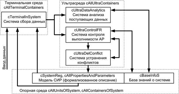 Описание: C:\Users\NXA\Desktop\Документ1.png