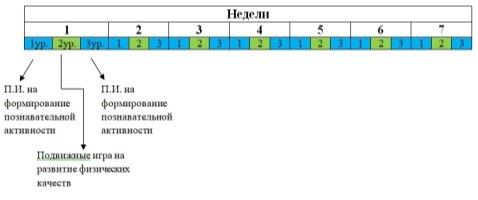 Схема экспериментальной модели