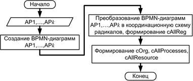 Описание: C:\Users\NXA\Desktop\Документ2.png