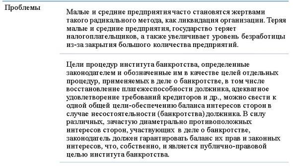 Основные проблемы института банкротства в России