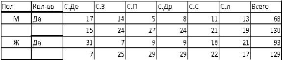 C:\Users\User\YandexDisk\Скриншоты\2020-10-22_16-42-17.png