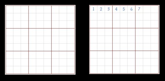 Судоку с несколькими решениями (слева), процесс работы рекурсивного алгоритма (справа)