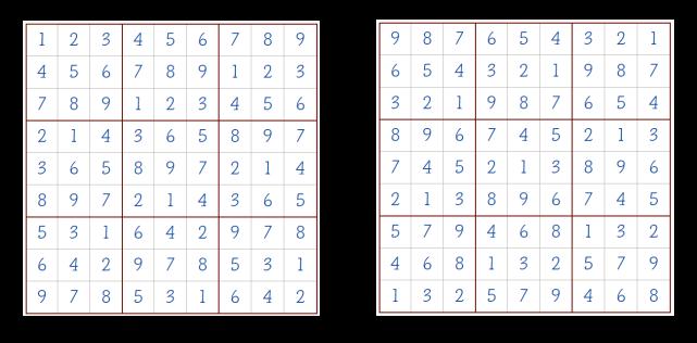 «Пустое» судоку заполняется от 1 до 9(слева) и от 9 до 1 (справа)