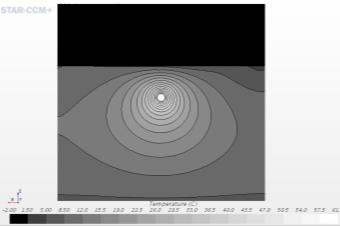Распределение температур в поперечном сечении, а) wгр=0 % б) wгр=16 %