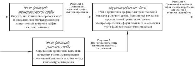 Описание: C:\Documents and Settings\1\Рабочий стол\Двухкомпонентная.jpg