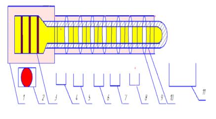 Схематический рисунок устройства для разделения бытовых отходов.