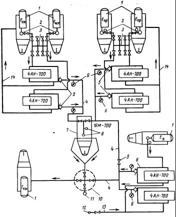 Схема закачки концентрированного раствора ПАВ (АСС) на устье нагнетательной скважины: