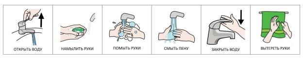 http://pecs.in.ua/download/Gotovyie_komlektyi/Moem_ruki/Moem-ruki_na-russkom.jpg